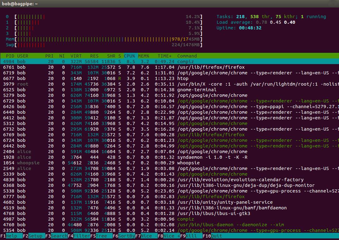 htop command linux