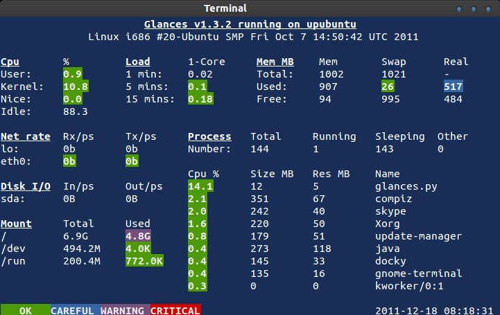 memory usage linux