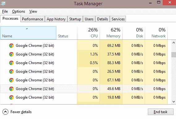 Google chrome multiple processes