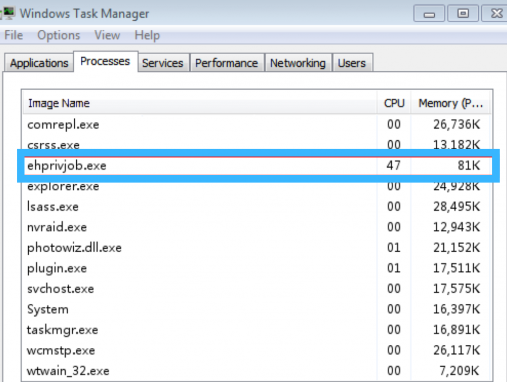 ehPrivJob.exe in Task Manage