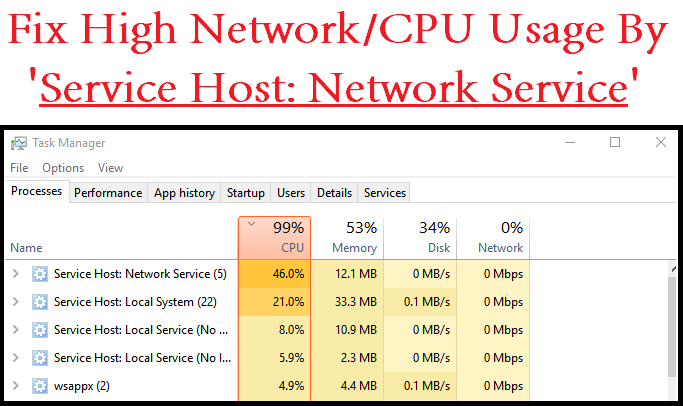 service host network service