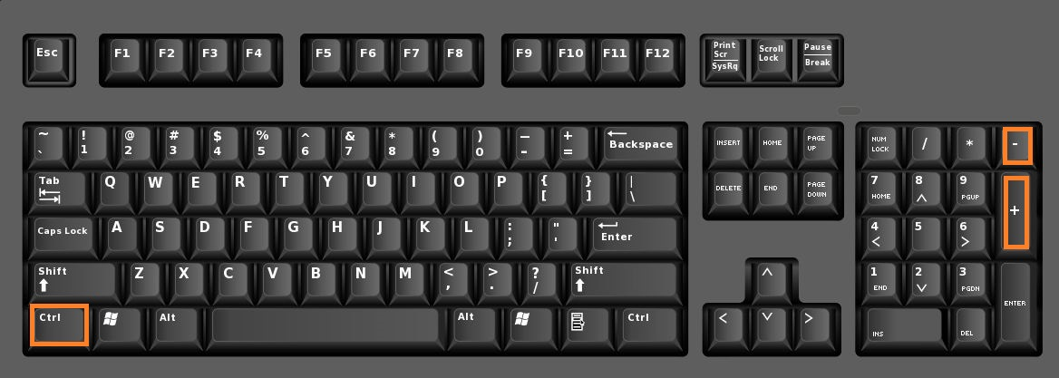 How to Zoom in and Zoom using Keyboard