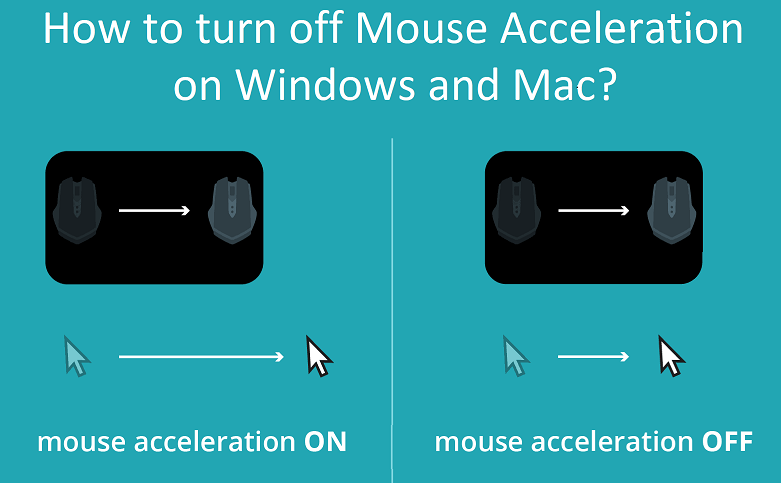 Turn off mouse acceleration on Windows and mac