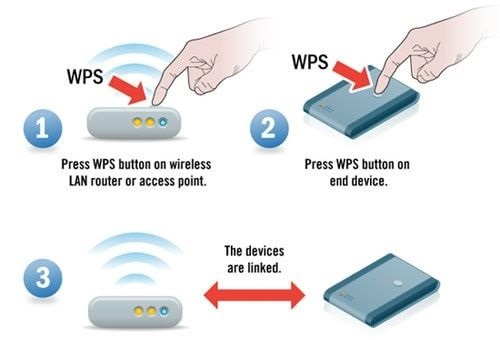 Using WPS Push Button